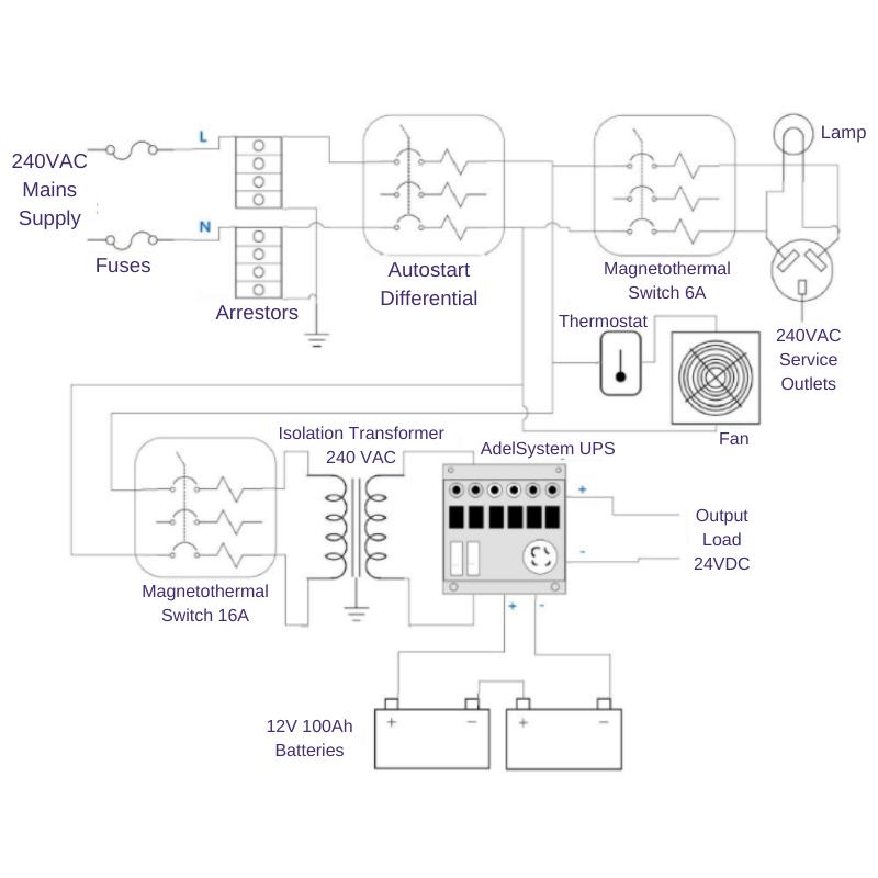 ADEL System DC DIN Rail UPS Diagram