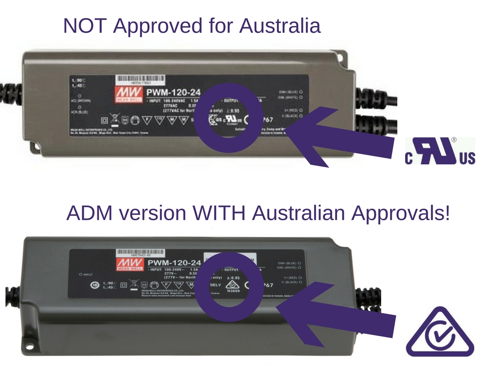 Approval markings comparison with MEAN WELL power supplies