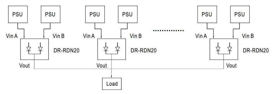 Redundant power system using multiple power supplies and redundancy modules