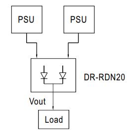 Simple redundant power supply installation using MEAN WELL redundancy module
